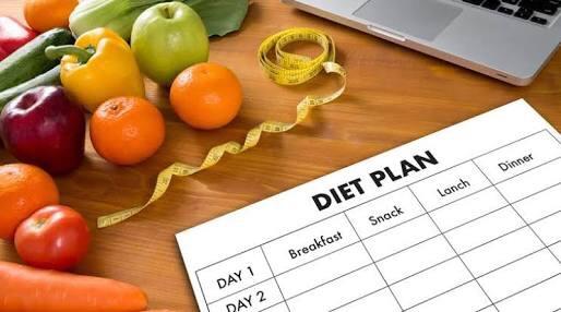 体重の増加。。【ダイエット】